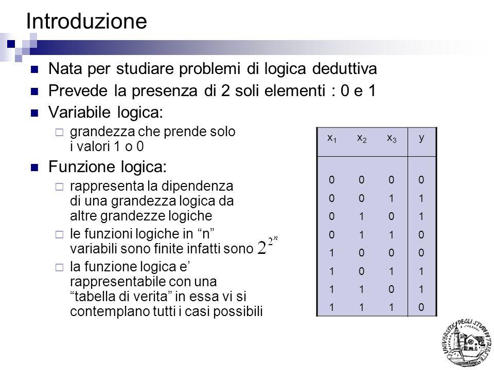 Introduzione Nata per studiare problemi di logica deduttiva