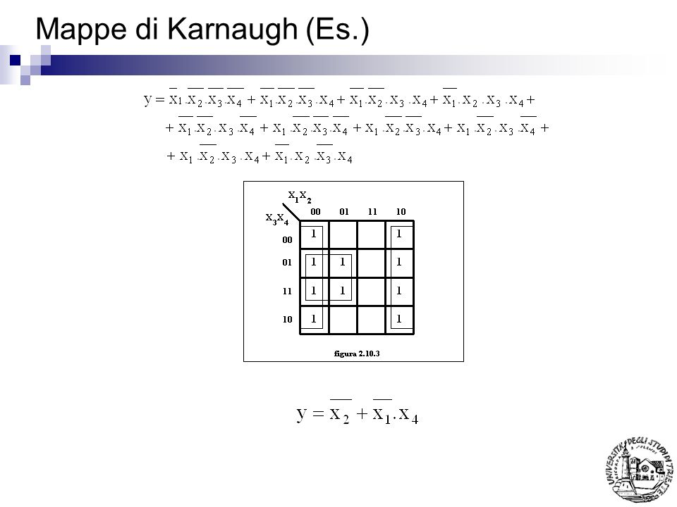 Mappe di Karnaugh (Es.)