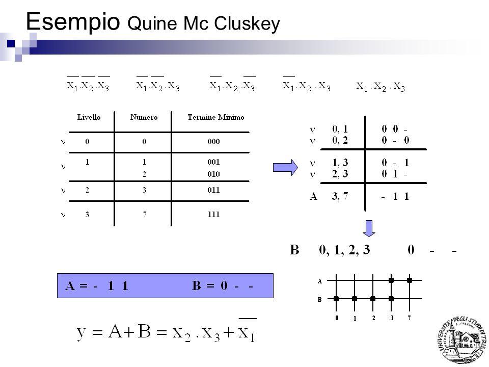Esempio Quine Mc Cluskey