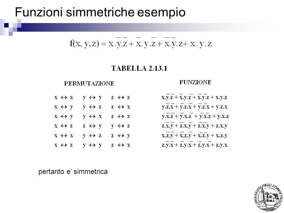 Funzioni simmetriche esempio