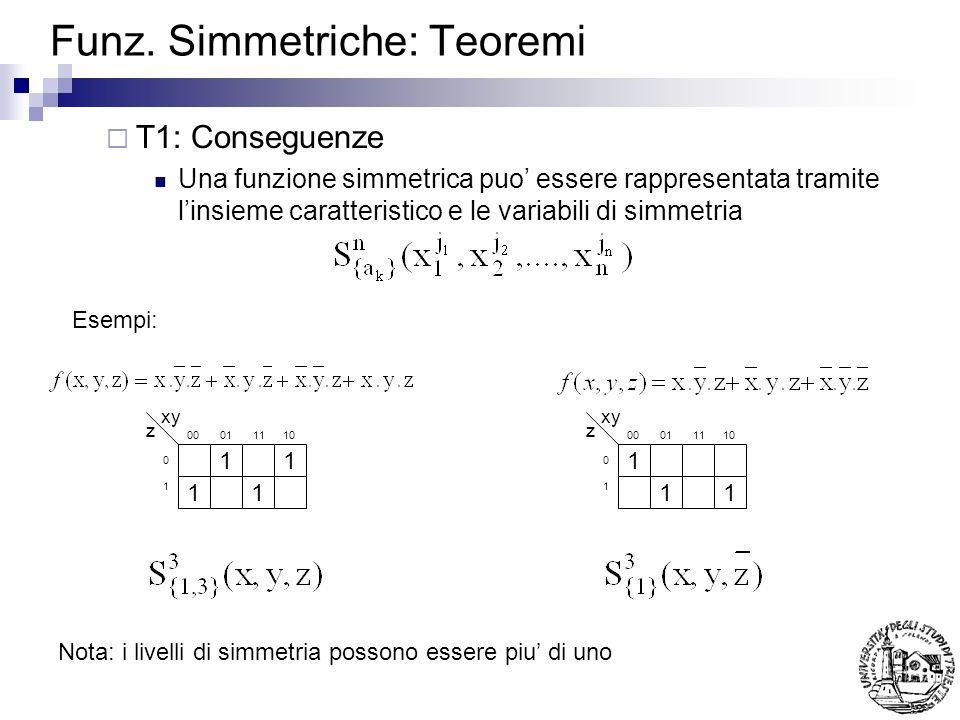 Funz. Simmetriche: Teoremi