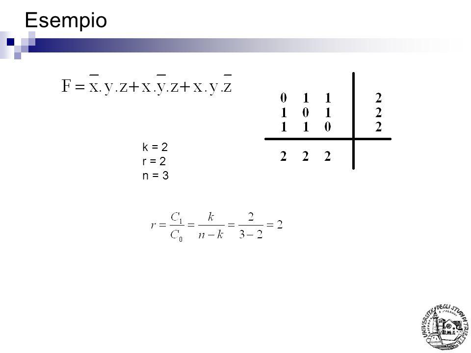 Esempio k = 2 r = 2 n = 3