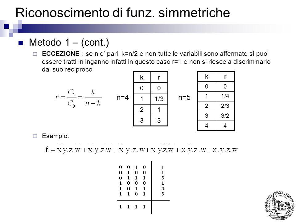 Riconoscimento di funz. simmetriche