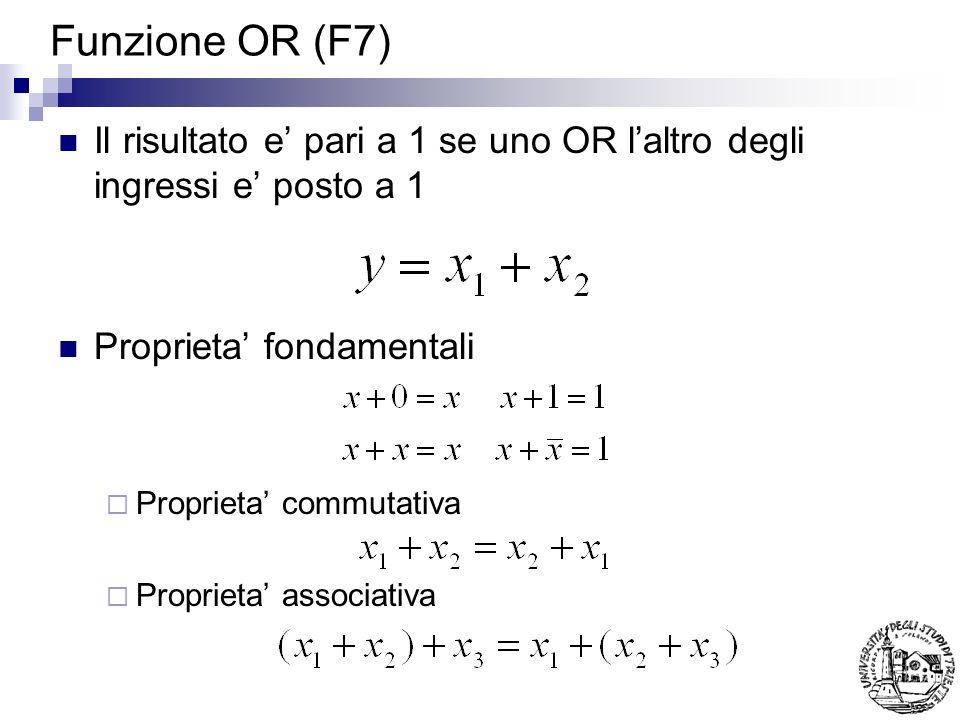 Funzione OR (F7) Il risultato e' pari a 1 se uno OR l'altro degli ingressi e' posto a 1. Proprieta' fondamentali.
