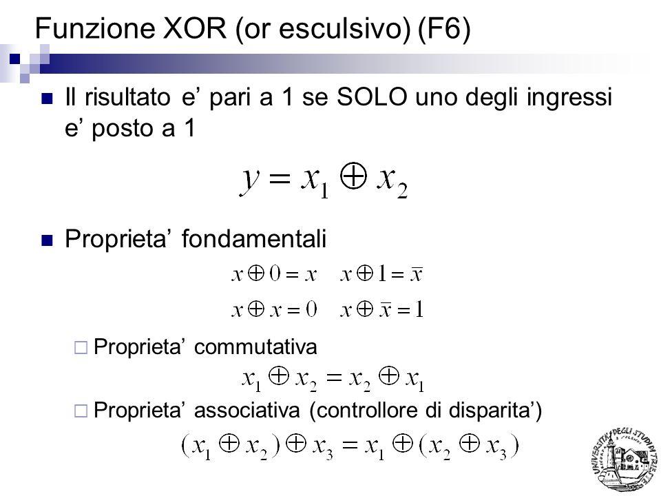 Funzione XOR (or esculsivo) (F6)