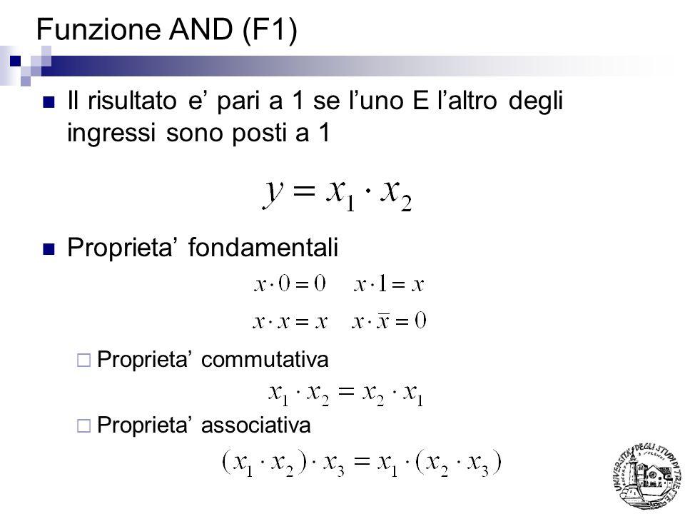 Funzione AND (F1) Il risultato e' pari a 1 se l'uno E l'altro degli ingressi sono posti a 1. Proprieta' fondamentali.