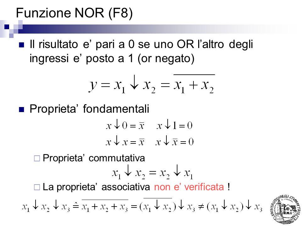 Funzione NOR (F8) Il risultato e' pari a 0 se uno OR l'altro degli ingressi e' posto a 1 (or negato)
