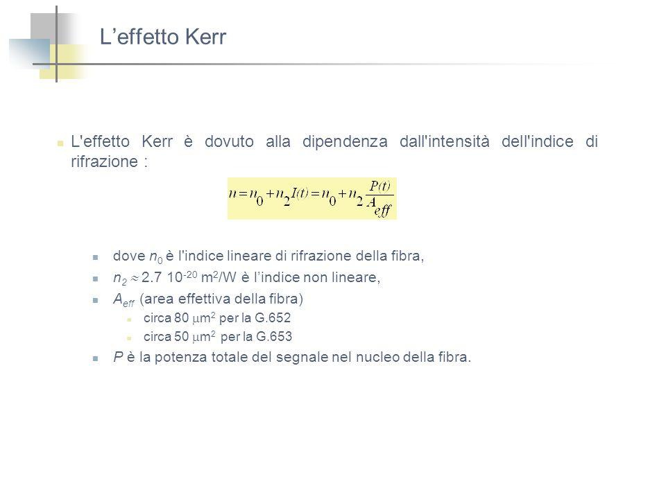 L'effetto Kerr L effetto Kerr è dovuto alla dipendenza dall intensità dell indice di rifrazione :