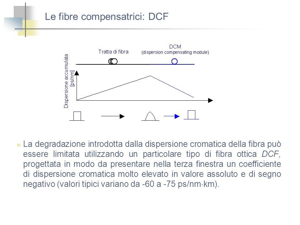 Le fibre compensatrici: DCF