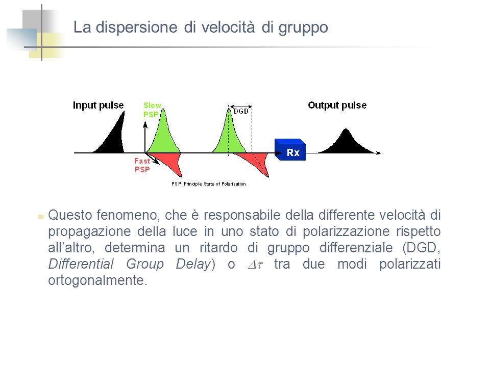 La dispersione di velocità di gruppo