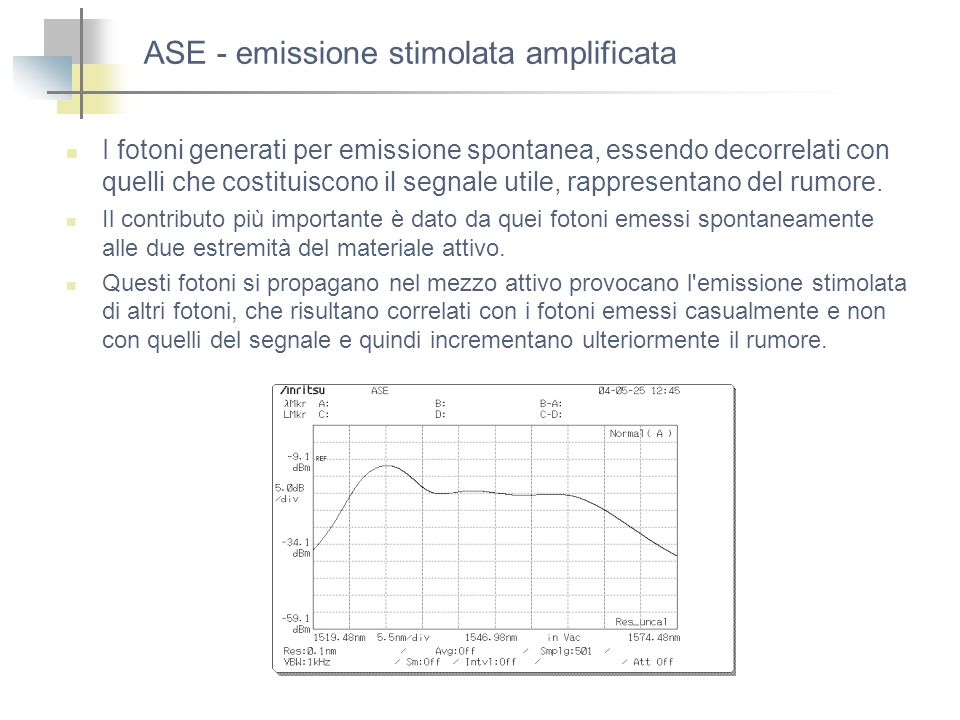 ASE - emissione stimolata amplificata