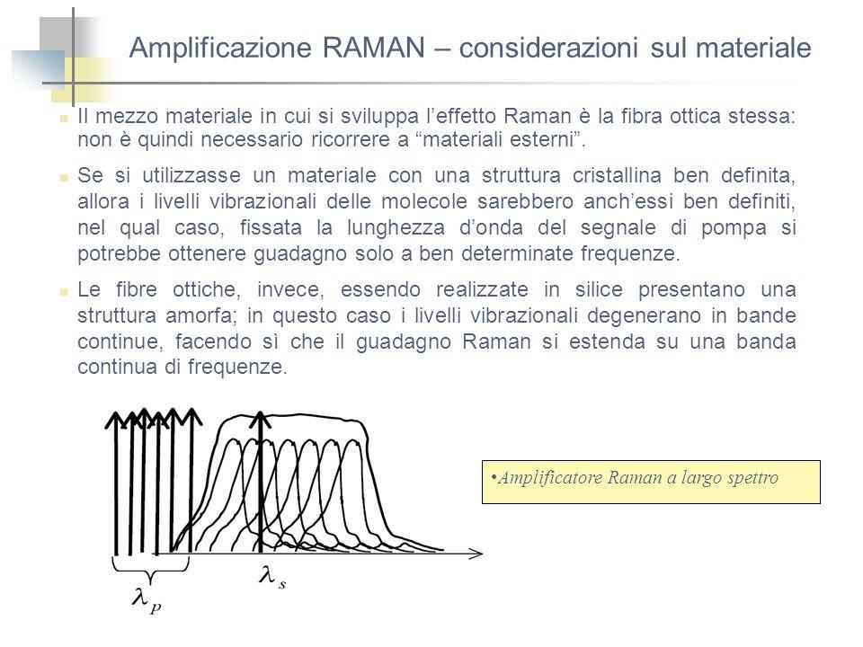 Amplificazione RAMAN – considerazioni sul materiale