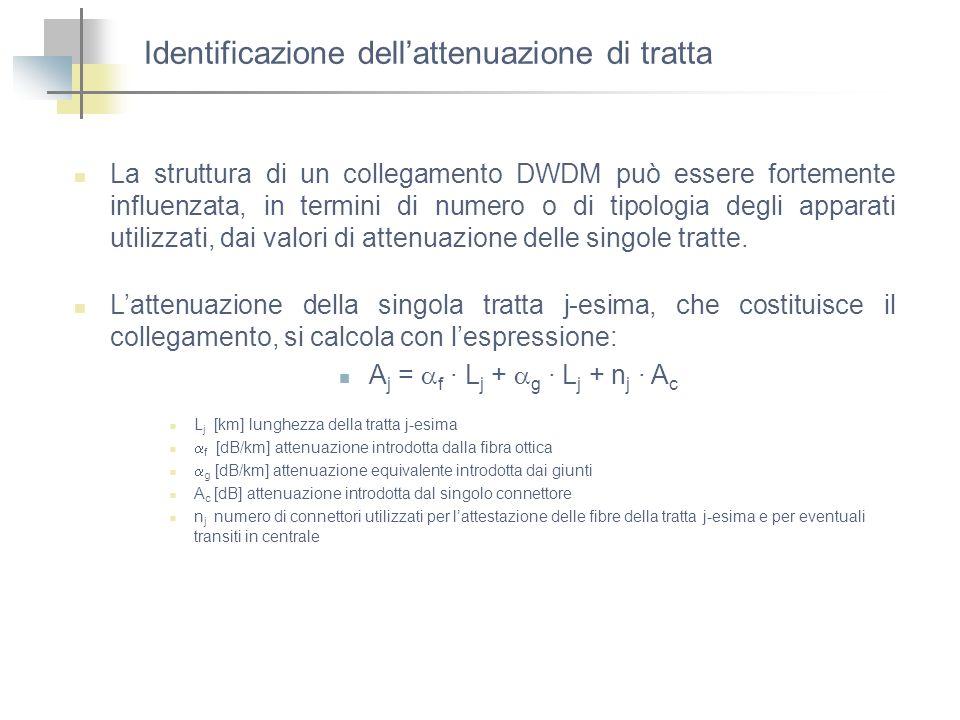 Identificazione dell'attenuazione di tratta