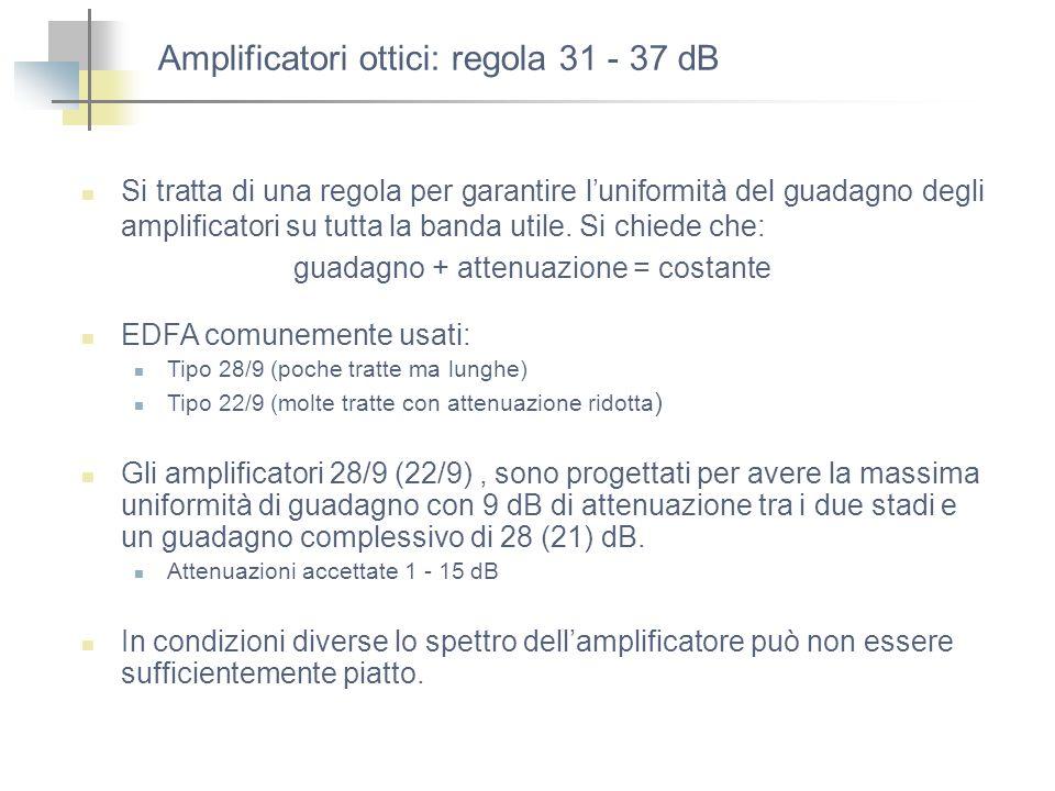 Amplificatori ottici: regola 31 - 37 dB