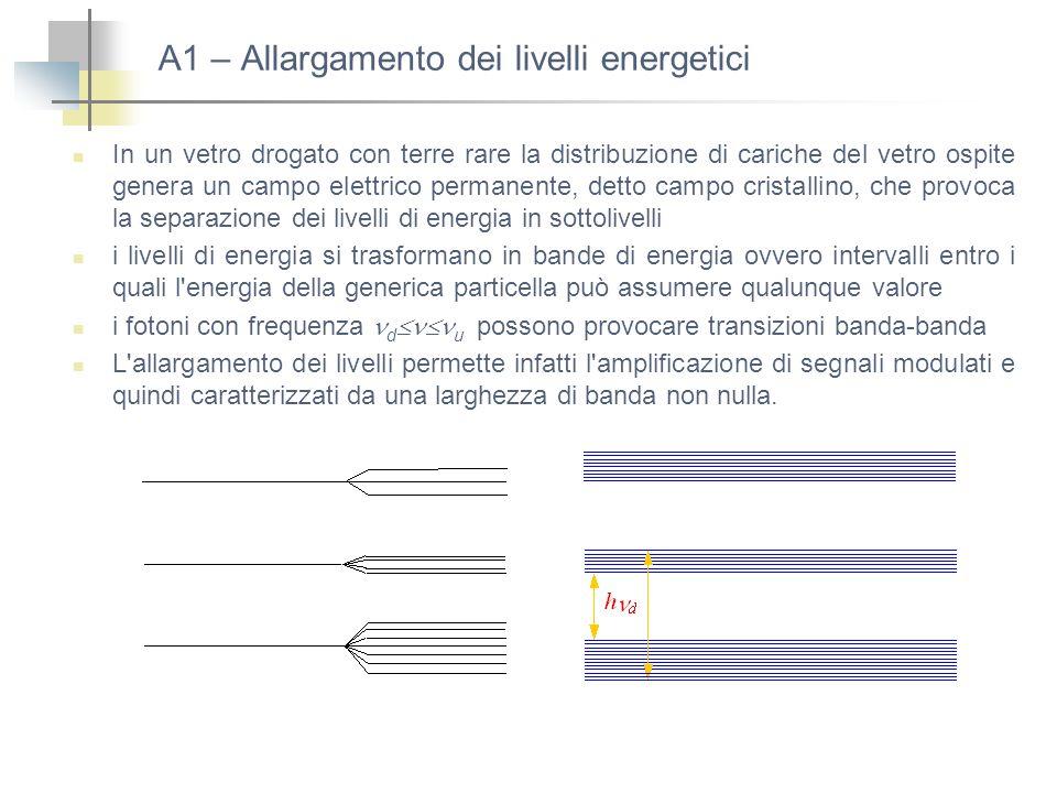 A1 – Allargamento dei livelli energetici