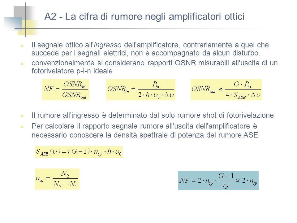 A2 - La cifra di rumore negli amplificatori ottici