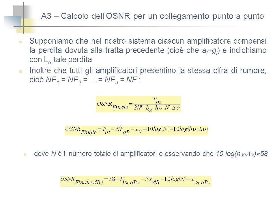 A3 – Calcolo dell'OSNR per un collegamento punto a punto