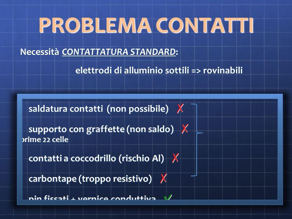 PROBLEMA CONTATTI Necessità CONTATTATURA STANDARD: