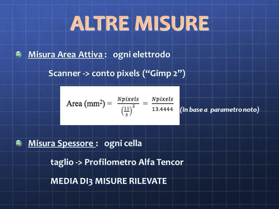ALTRE MISURE Misura Area Attiva : ogni elettrodo