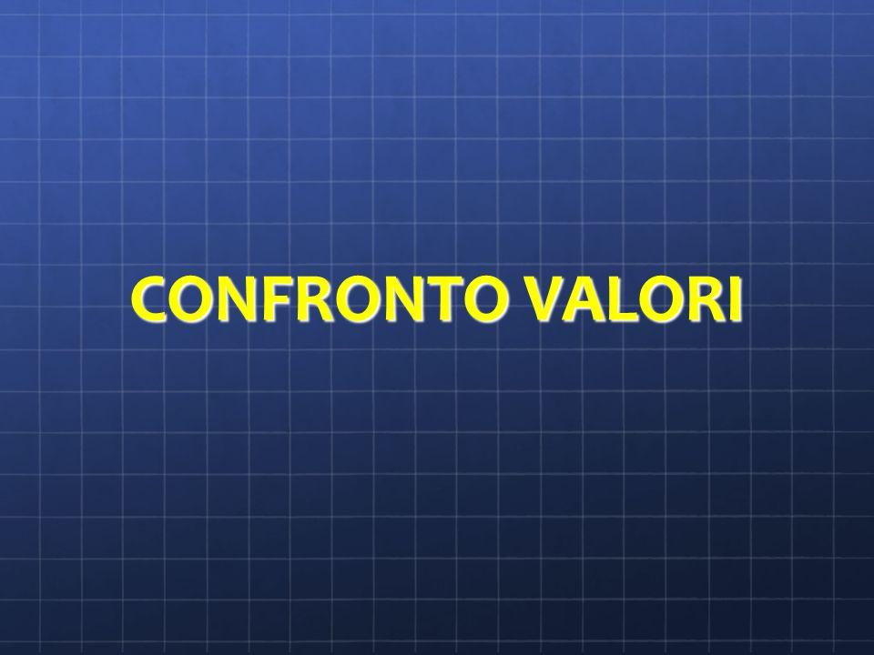 CONFRONTO VALORI