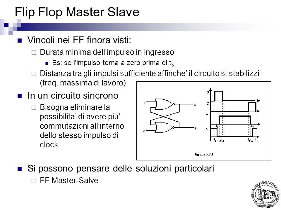 Flip Flop Master Slave Vincoli nei FF finora visti: