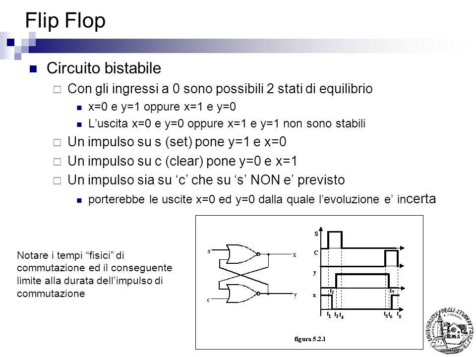 Flip Flop Circuito bistabile