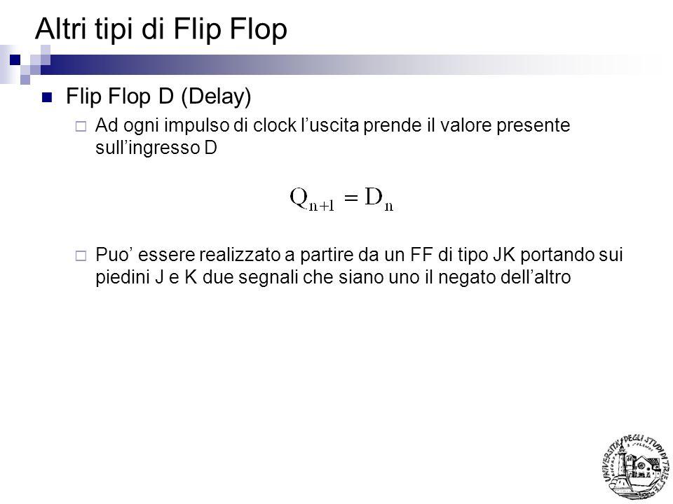 Altri tipi di Flip Flop Flip Flop D (Delay)