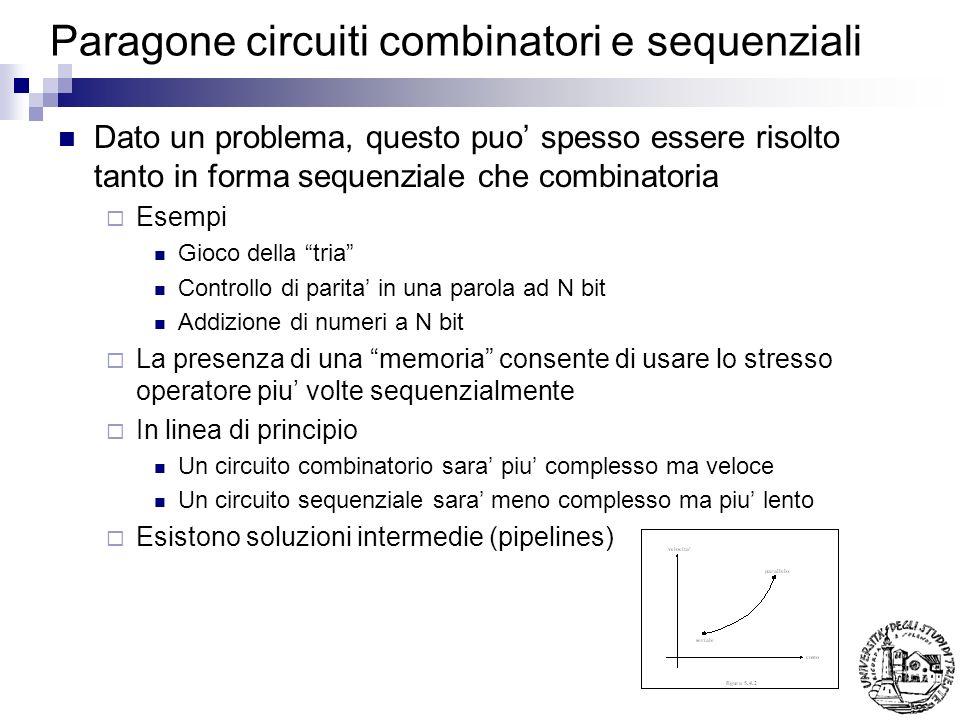 Paragone circuiti combinatori e sequenziali