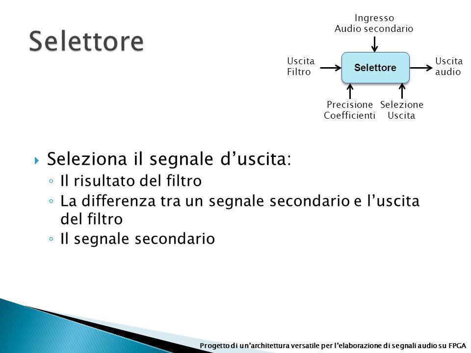 Selettore Seleziona il segnale d'uscita: Il risultato del filtro