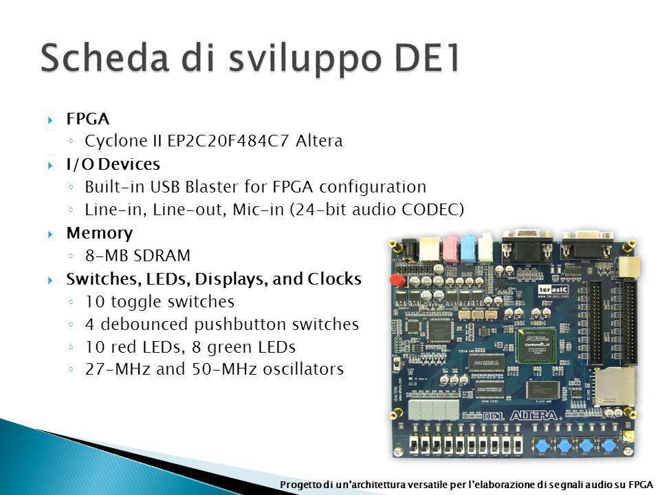 Scheda di sviluppo DE1 FPGA Cyclone II EP2C20F484C7 Altera I/O Devices