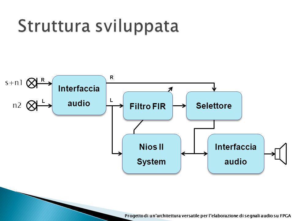 Struttura sviluppata Interfaccia audio Filtro FIR Selettore Nios II