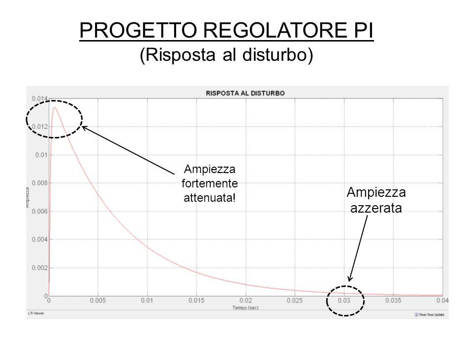 PROGETTO REGOLATORE PI