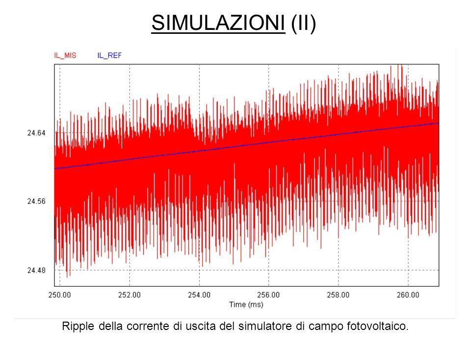 Ripple della corrente di uscita del simulatore di campo fotovoltaico.