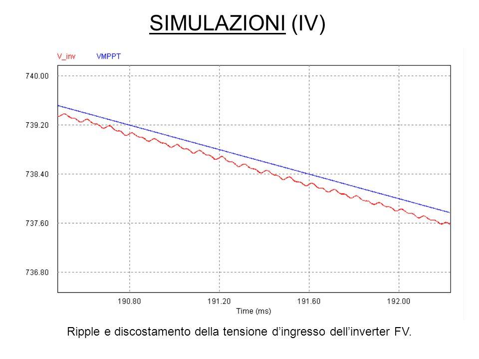 Ripple e discostamento della tensione d'ingresso dell'inverter FV.