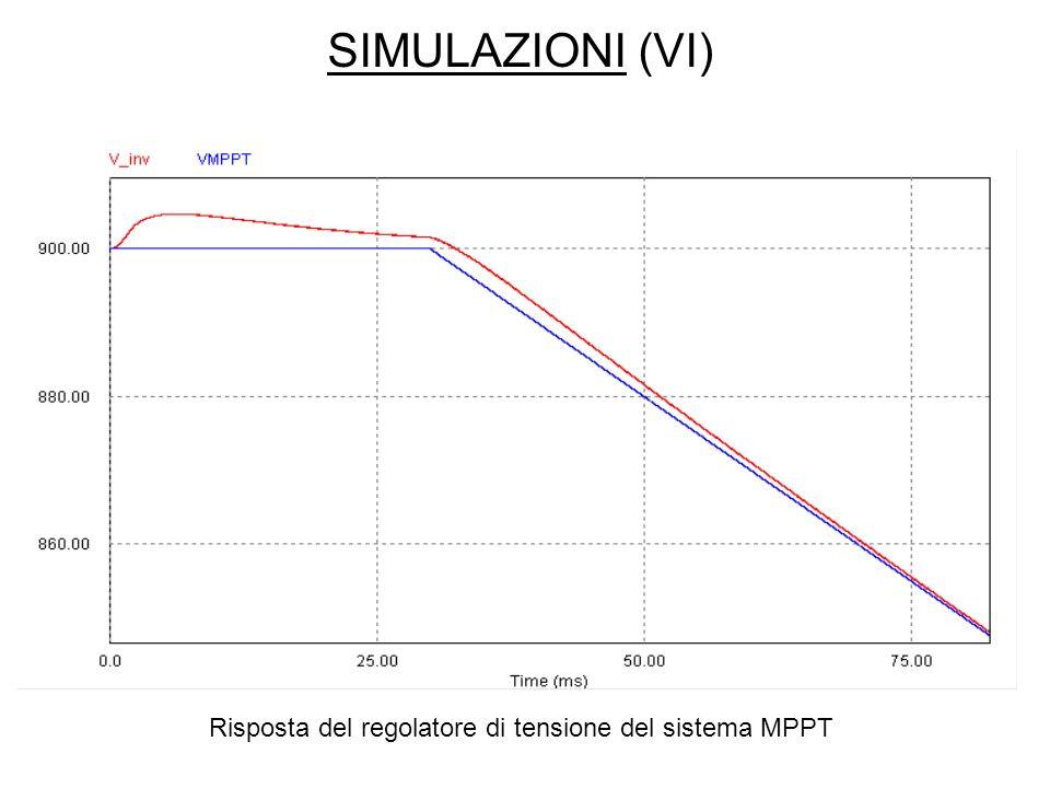 Risposta del regolatore di tensione del sistema MPPT