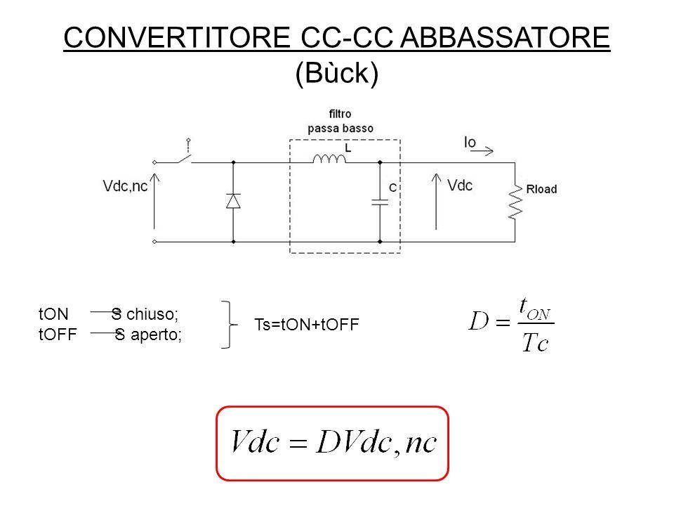 CONVERTITORE CC-CC ABBASSATORE (Bùck)