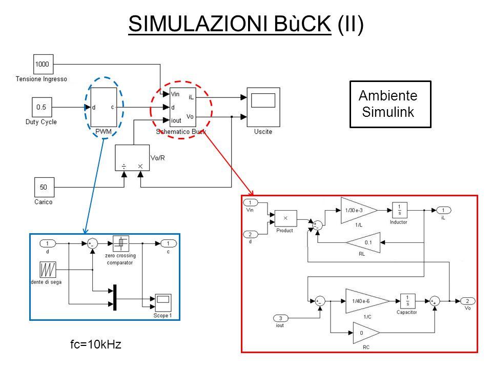 SIMULAZIONI BùCK (II) Ambiente Simulink fc=10kHz