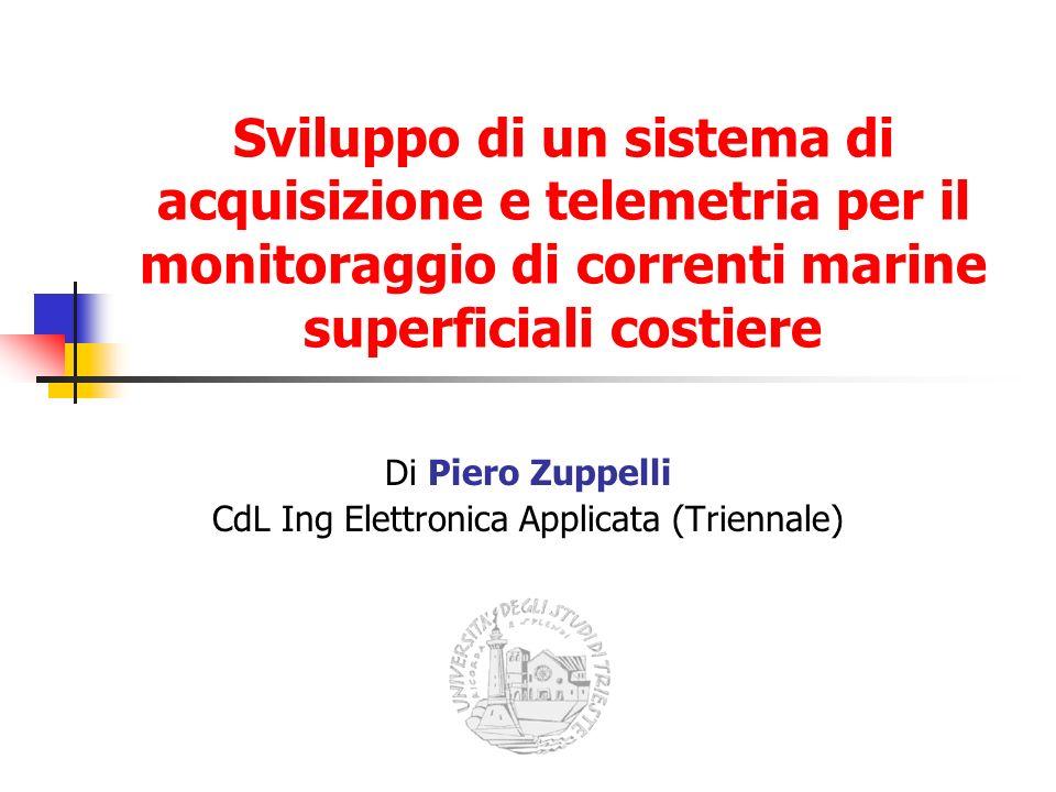 Di Piero Zuppelli CdL Ing Elettronica Applicata (Triennale)