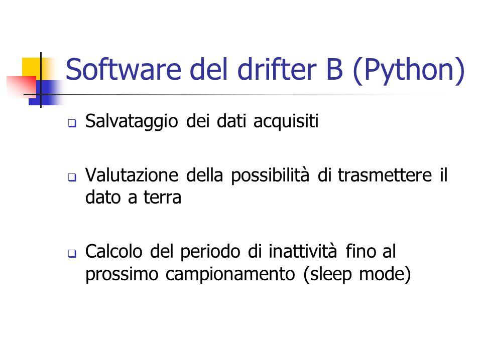 Software del drifter B (Python)