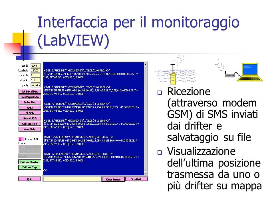 Interfaccia per il monitoraggio (LabVIEW)