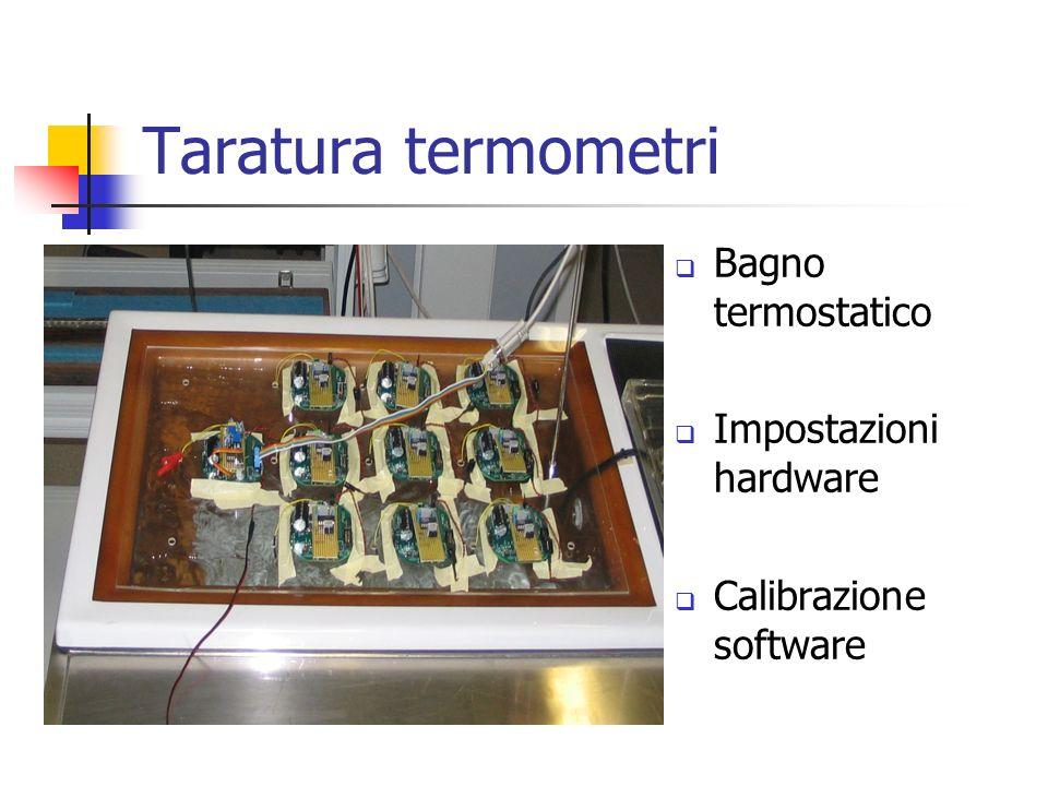 Taratura termometri Bagno termostatico Impostazioni hardware