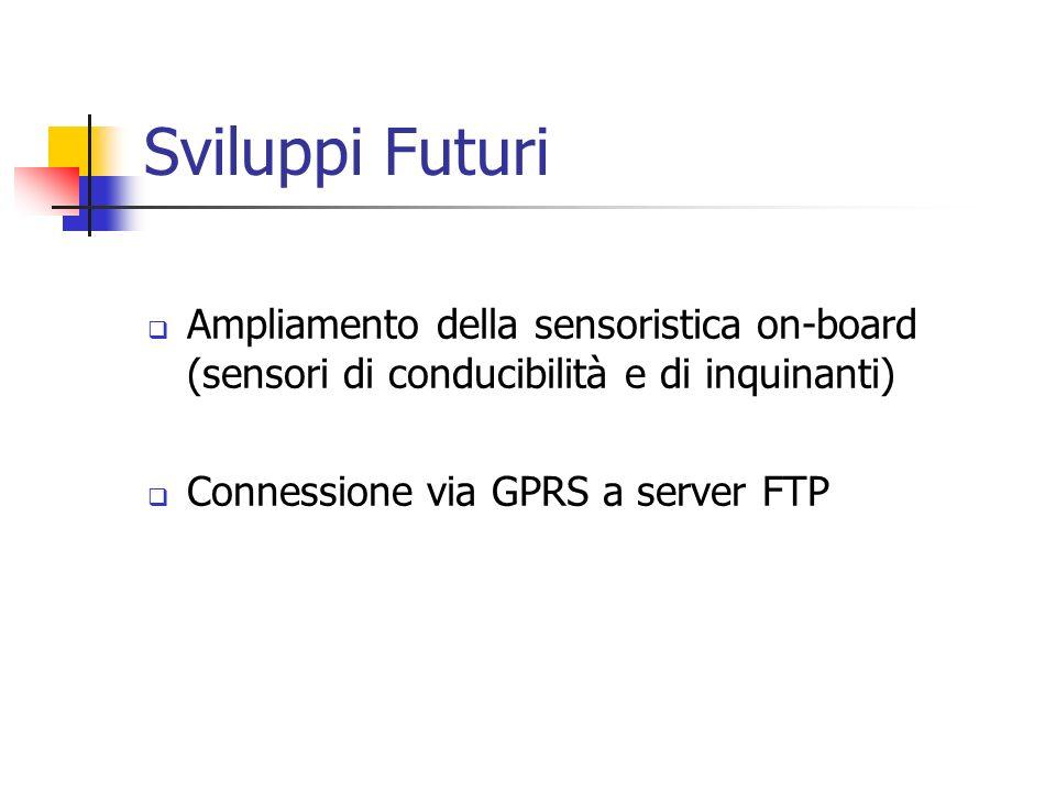 Sviluppi Futuri Ampliamento della sensoristica on-board (sensori di conducibilità e di inquinanti) Connessione via GPRS a server FTP.