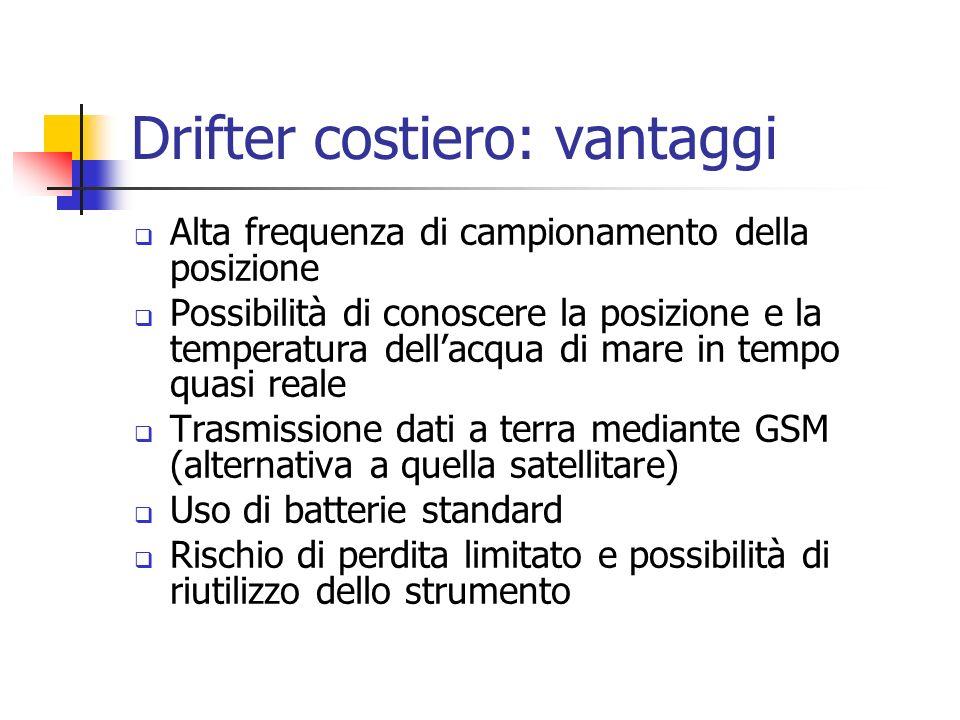 Drifter costiero: vantaggi