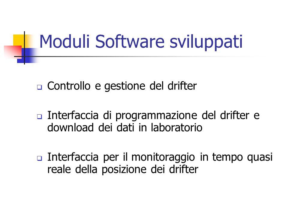 Moduli Software sviluppati