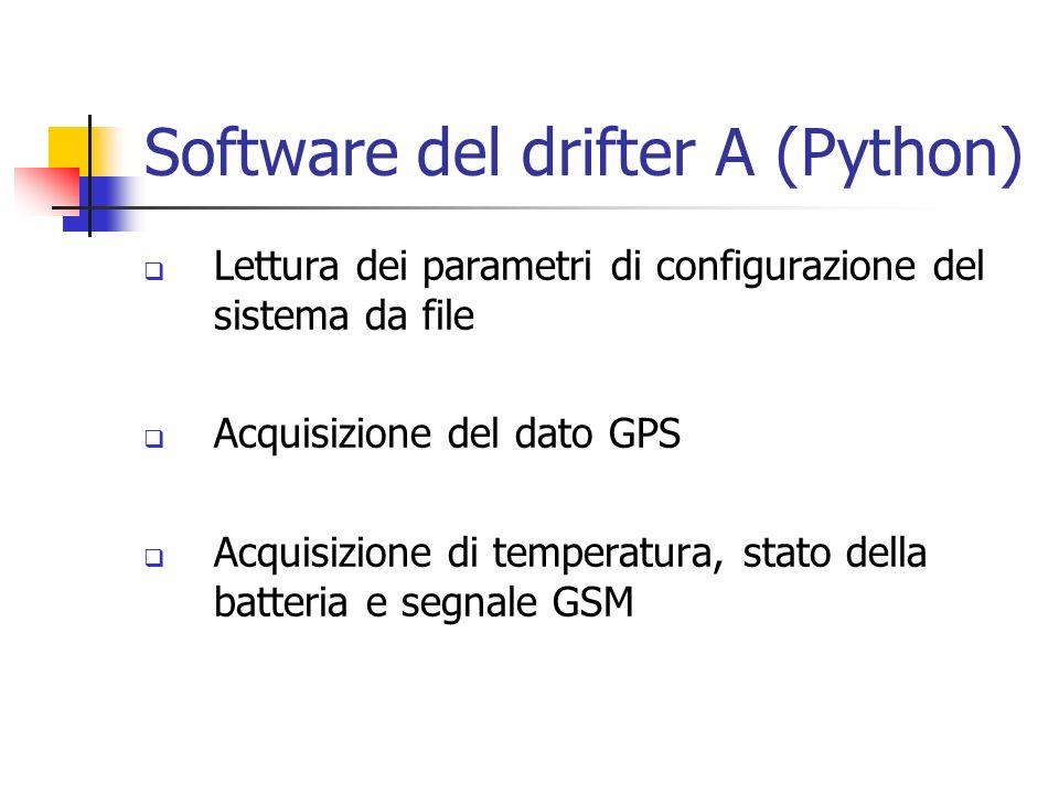Software del drifter A (Python)