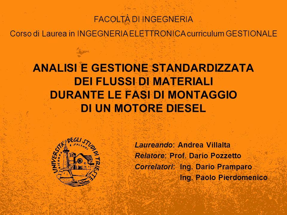 Corso di Laurea in INGEGNERIA ELETTRONICA curriculum GESTIONALE