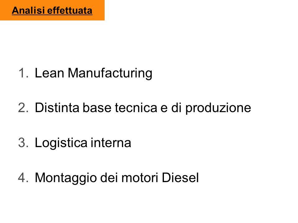 Distinta base tecnica e di produzione Logistica interna