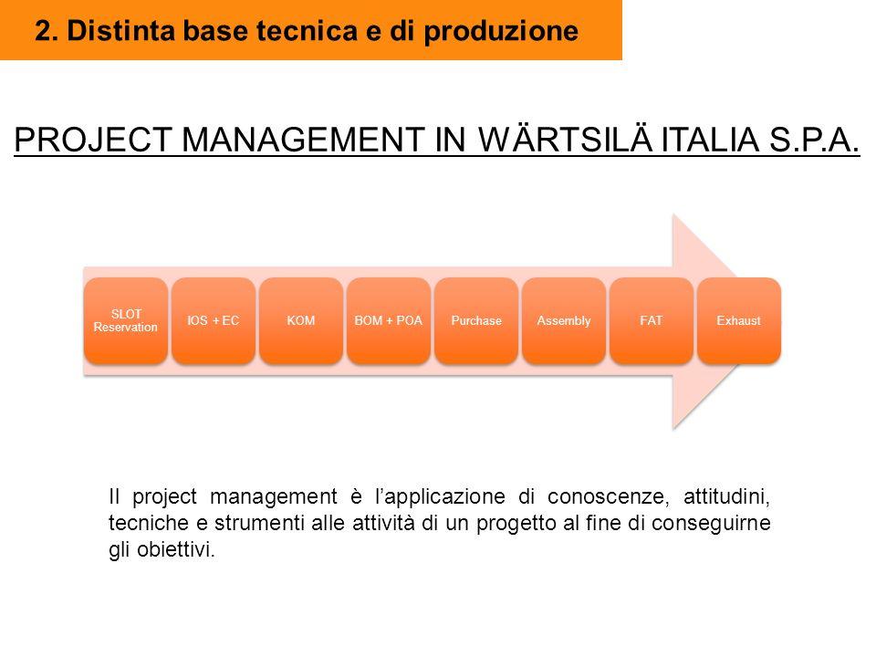 2. Distinta base tecnica e di produzione