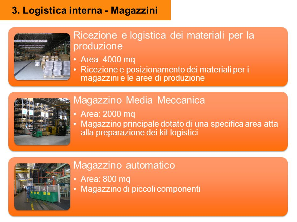 3. Logistica interna - Magazzini