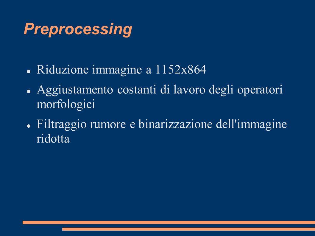 Preprocessing Riduzione immagine a 1152x864